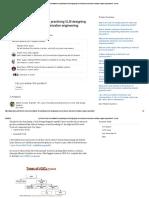 Software for VLSI