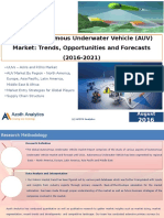 Global Autonomous Underwater Vehicle Market