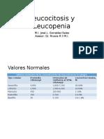 Leucocitosis y Leucopenia