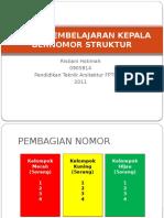 Model Pembelajaran Kepala Bernomor Struktur-ristiani Hotimah
