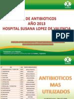 Uso de Antibioticos 2013 Hslv
