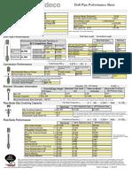 DrillPipe, 80%, 4.000 OD, 0.330 Wall, IU, S-135.. TurboTorque 390