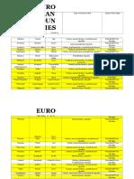EU Summary.docx