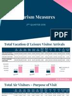 Q2 2016 Tourism Measures Public Report