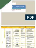 EVOLUCIÓN  DE LA FILOSOFÍA JURÍDICA.docx