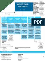 Ministerio de Economia 2015 Republica Argentina
