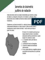 teoria cavidades.pdf