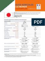 Les politiques agricoles à travers le monde - Japon