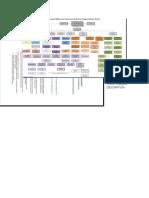 ORGANIZATIONAL CHART ANDJOB DESCRIPTION.docx