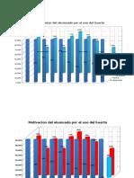 Analisis Prueba