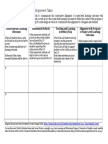 course learning outcomes alignment table