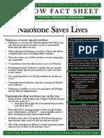naloxone fact sheet 2016