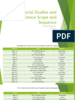 social studies and science scope and sequence 2016-2017