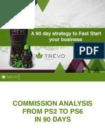 PowerStart Commission With 24 Bottles Training Presentation Nigeria English