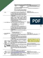 7.2 - Alteração Resoluções 338-341-2010