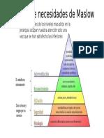 Maslow y Su Jerarquía de Las Necesidades