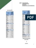 Lampiran II Jumlah Penduduk.pdf