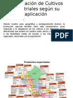 Clasificación de Cultivos Industriales Según Su Aplicación