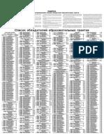 Список обладателей образовательных грантов РК в 2016 году