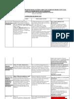 Situatia DS Si Documente de Atentionare Transmise La CJ MUres