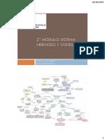 2° Modulo Sistema nervioso y comportamiento clase 1.pdf