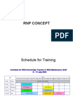 RNP Concept
