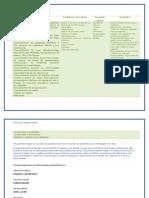 Analisis Del Trabajo en Mecatronica