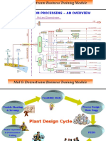 Process Engineering Chiyoda