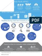 INFOGRAPHIC_Meeting Growing Asia-Pacific Demand_20160226