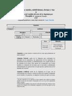 Alquimia - Modos, Subdivisiones, Formas y Vías