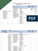 11. Format Analisis Skl,Ki ,Kd, Ipk, Materi, Model Pembelajaran, Penilaian - Copy