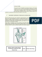 Delineation of Agroclimatic Zones of India