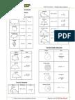 Area Das Figuras Planas I