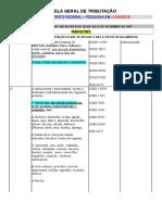 Tabelas Geral de Tributações Icms - Df - Em 21-06-2016