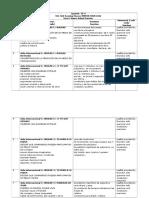Scheme of Work Spanish 4