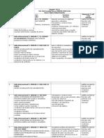 Scheme of work Spanish 4+