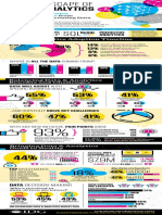 2016 Data & Analytics Infographic