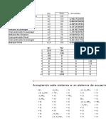 Split Factor EJERCICIO