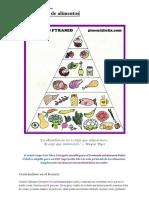 AIP Pirámide de Alimentos