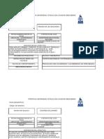 Ficha Descriptiva de Sig