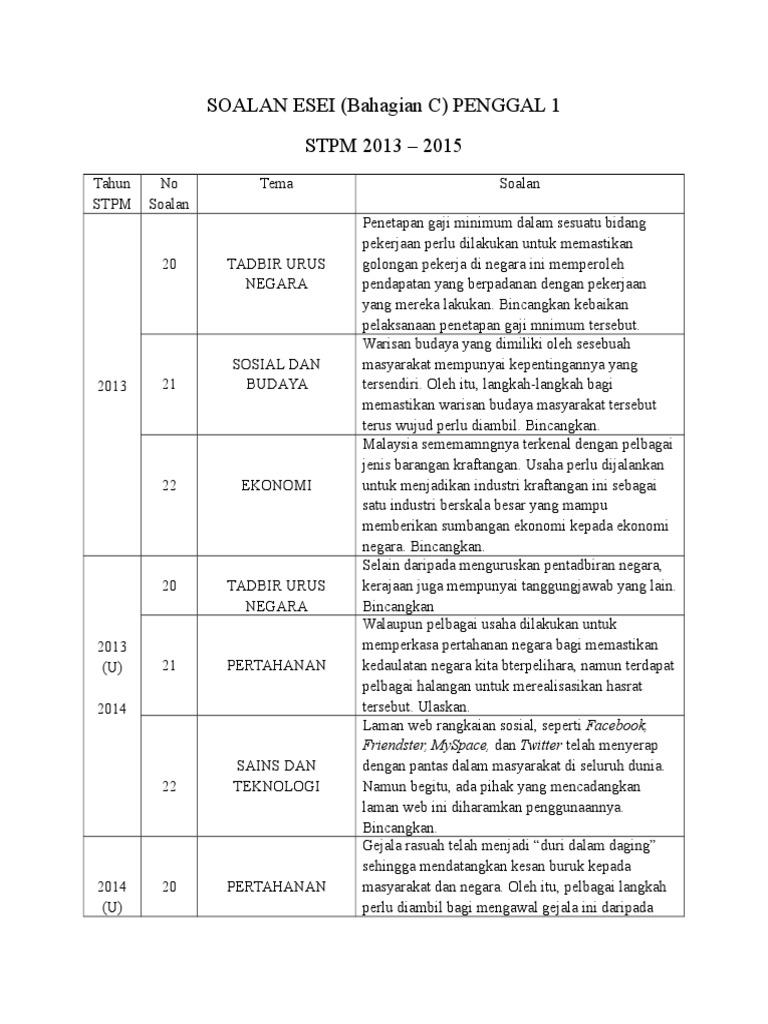 Soalan Esei Stpm Penggal 1 2013 2015