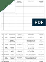 [Personal Development] Psychosexual Table