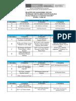 Resultados Juegos Florales Nacionales 2016