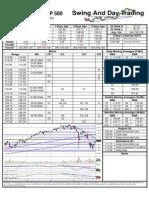 SPY Trading Sheet - Friday, May 28, 2010