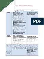 Subprograma de Medicina Preventiva y de Trabajo