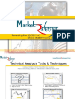 Training Course Material 02 CandleSticks