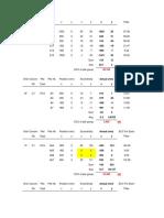 KPH- Pile ECC Check 3
