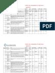GERLACH Islamic Law, Jurisprudence & Legal Issues_Apr2015