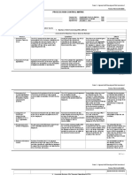 P2 F02-06 - PRCM_SJ2014