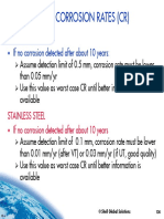 Corrosion Rate
